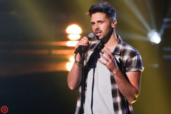 Ben Haenow: the new X Factor UK winner's horoscope