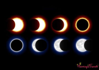 Solar and Lunar Eclipses in the 12 Houses